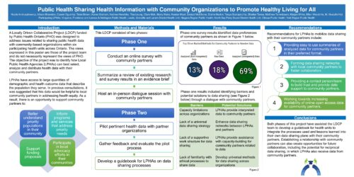 Poster 87 – Sharing Health Information With Community